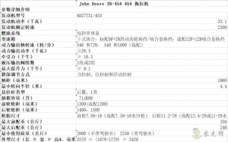 3B-454拖拉机详细参数 智能化农机设备_约翰迪尔
