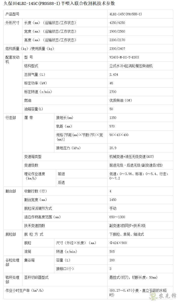 4LBZ-145C半喂入联合收割机详细参数_农业设备智能化_久保田