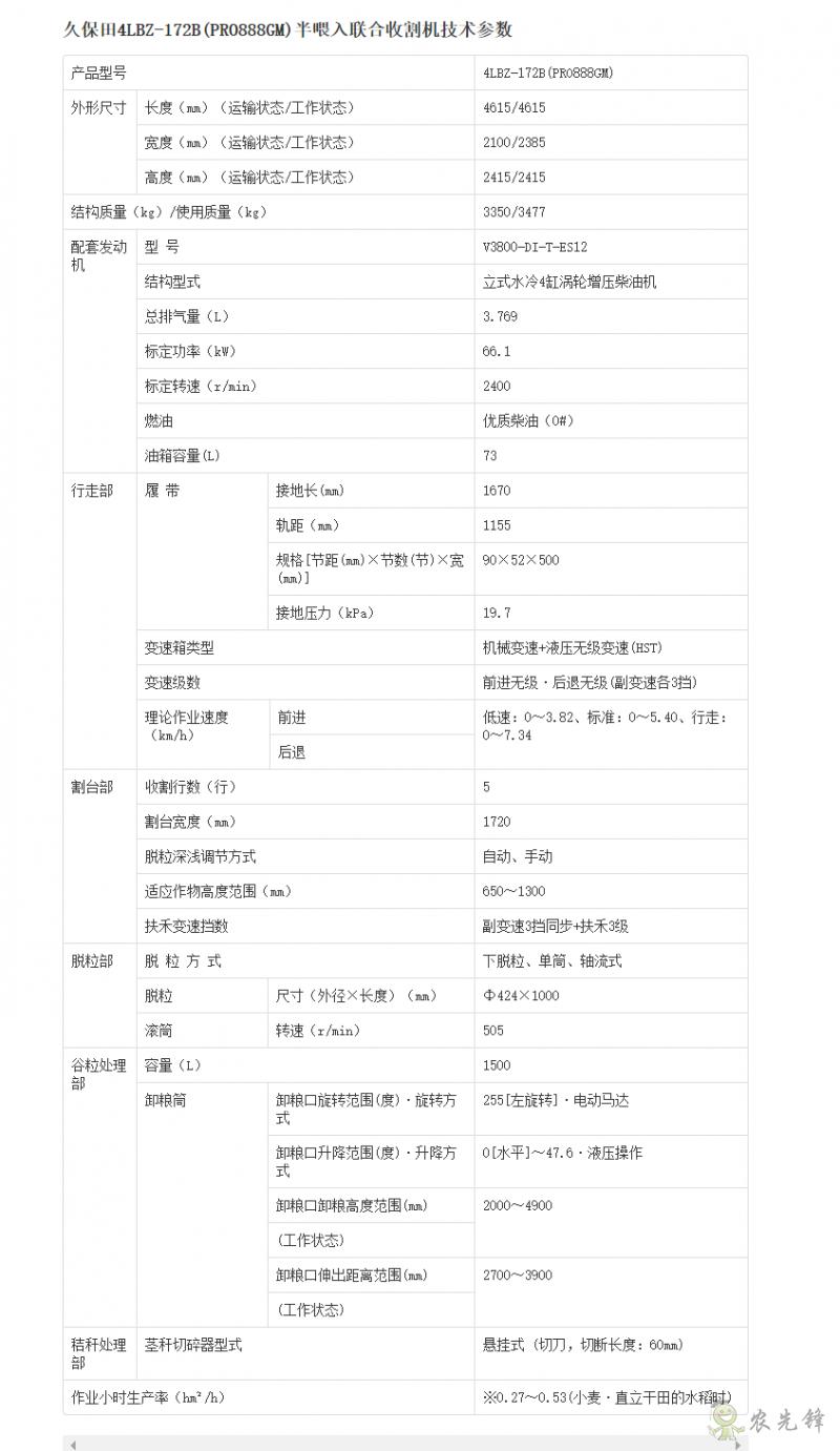 4LBZ-172B半喂入联合收割机详细参数_农业设备智能化_久保田