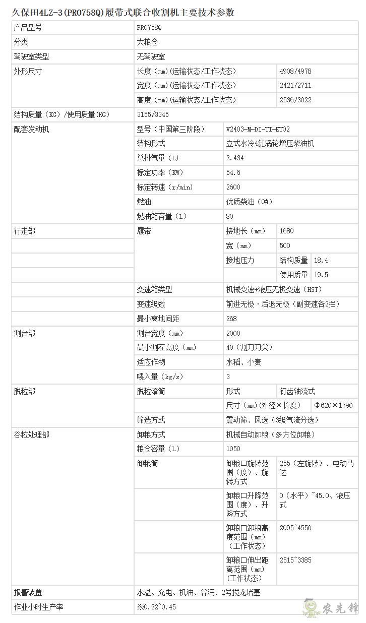 4LZ-3(PRO758Q)履带式联合收割机详细参数_农业设备智能化_久保田