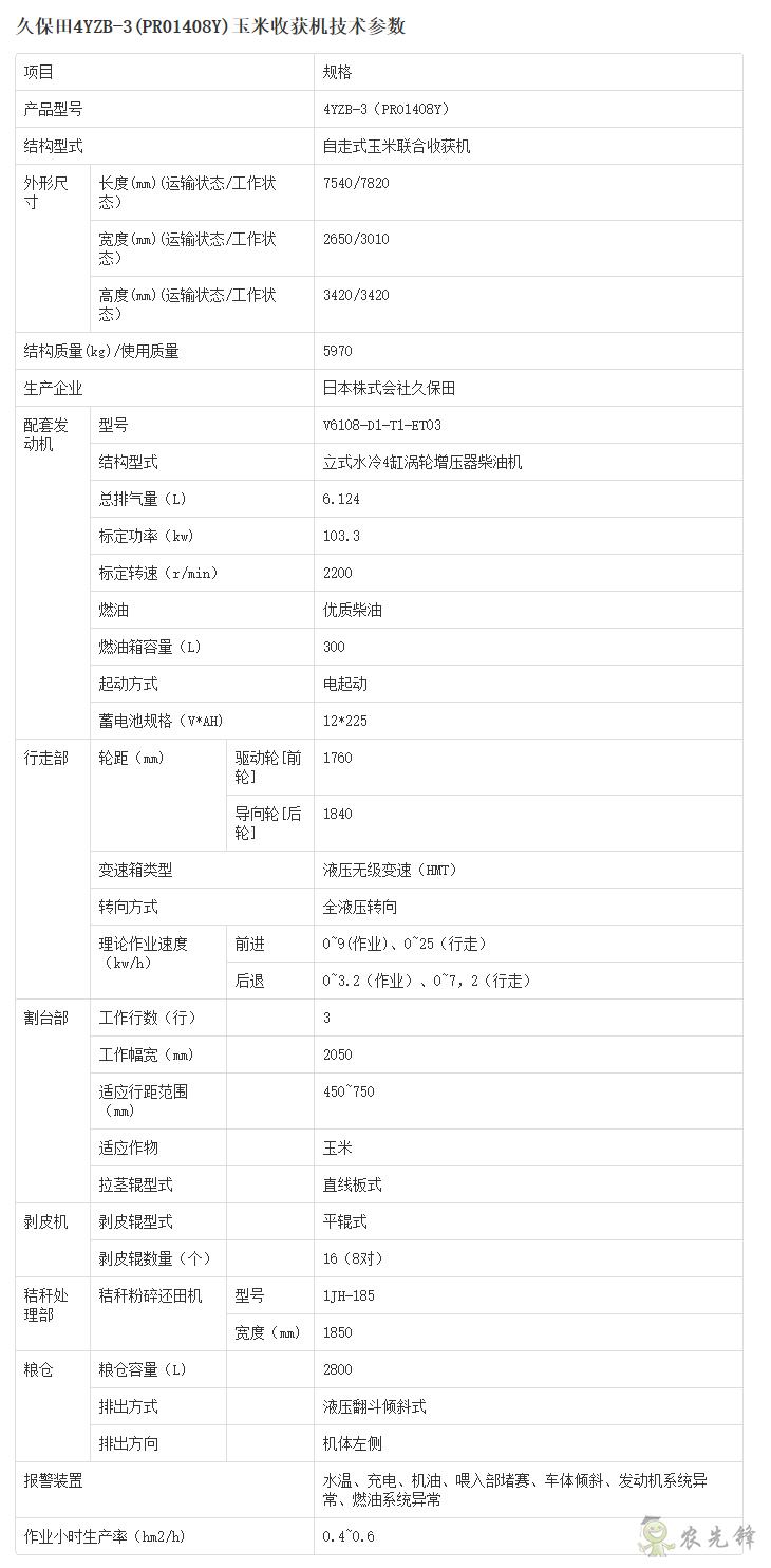 4YZB-3(PR01408Y)玉米收获机详细参数_农业设备智能化_久保田