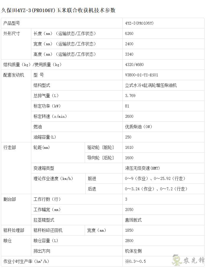 4YZ-3自走式玉米收割机详细参数_农机设备智能化_久保田