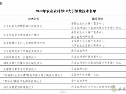 关于开展2020年农业农村部引领性技术集成示范工作的通知